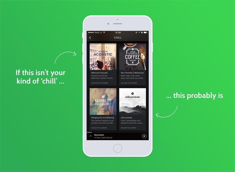 设计的价值!为什么Spotify 的付费率比Dropbox 高了667%?