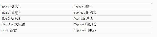 中文版来了!UI设计师必读的iOS 10人机界面设计指南 (三)
