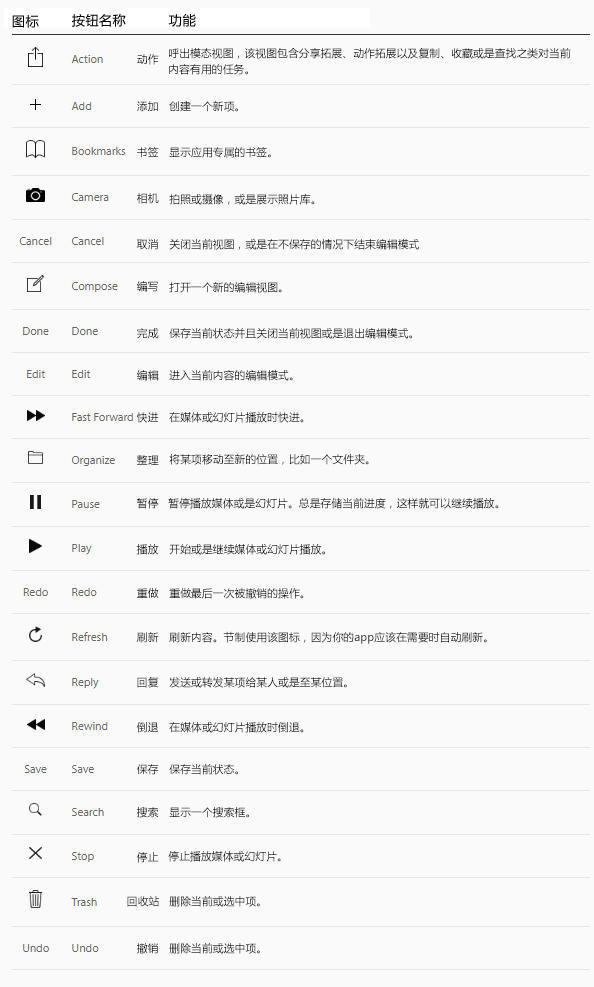 uisdc-iOS-2016090813