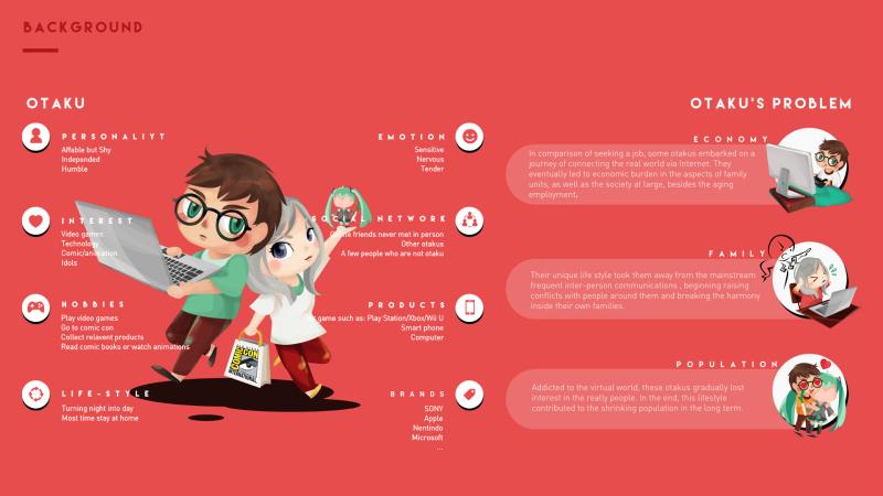 学会这13个方法,才能完整地包装你的UI设计作品