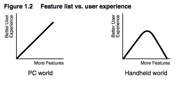20年前的三个谜语,为你揭示产品设计的禅理