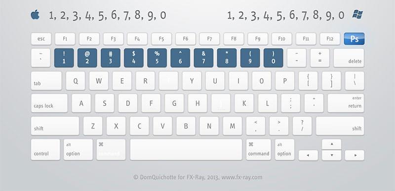 uisdc-key-201610093