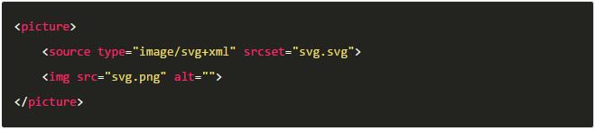 把PS装到网页上!带你轻松打开SVG的大门之滤镜实现