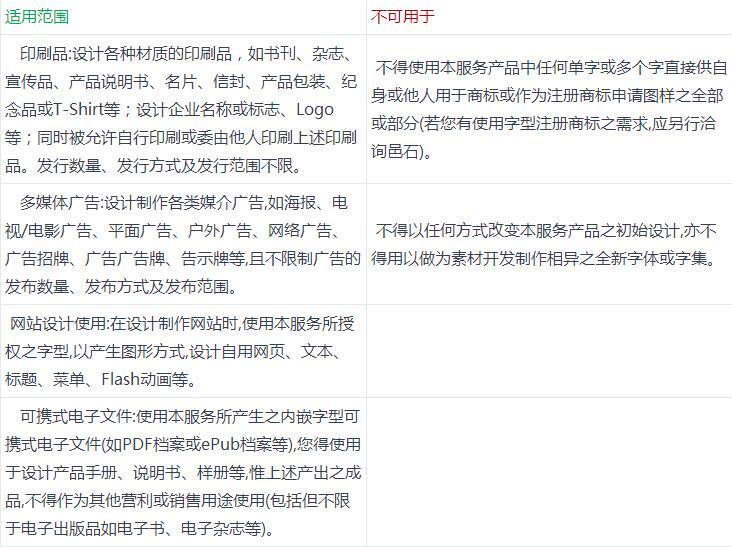 字体丨聊聊国内设计师的中文字体版权困境(附解决方案)