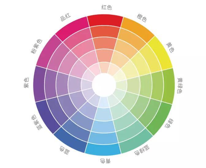 电商丨韩国电商Banner的构图/配色/元素/应用分析总结