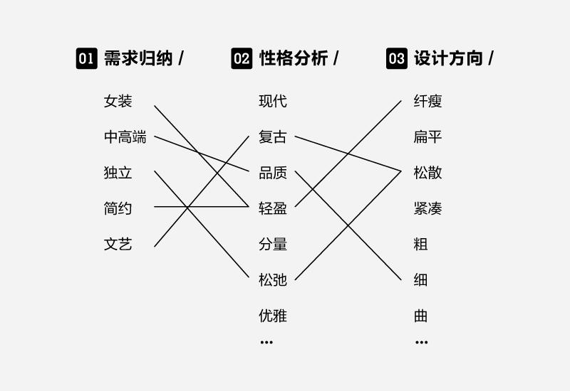 uisdc-font-2016112329