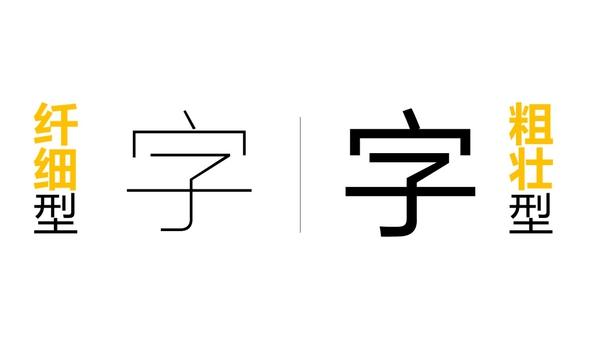 学会这4个挑字体的方法,让你的PPT 更有设计感!