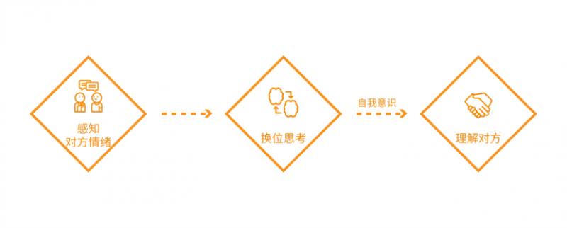 uisdc-design-20170117-11
