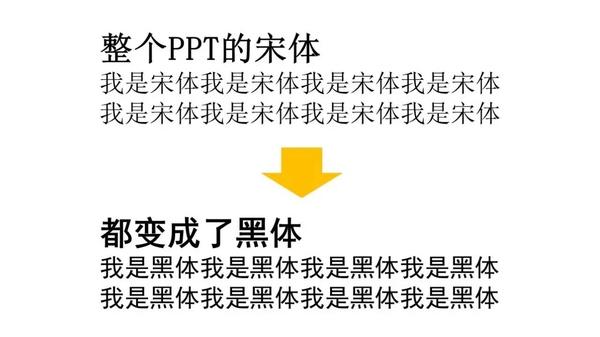 4个高手私藏方法,省下你50%的PPT制作时间