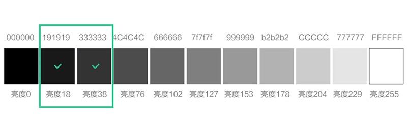超过8亿人使用的QQ,总结了夜间模式设计的通用方法