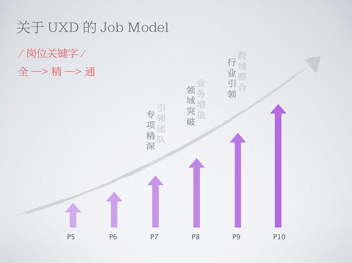 uisdc-uxd-20170101-6