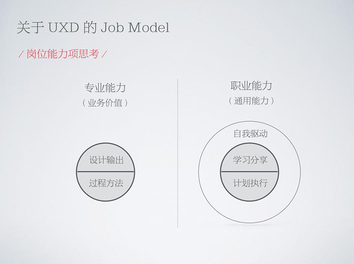 uisdc-uxd-20170101-7