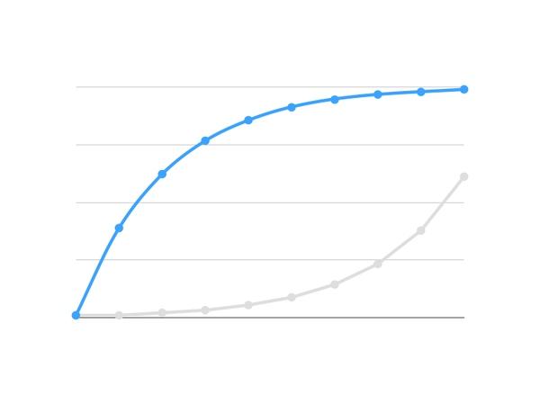 写给沉迷于学习新软件的设计师:技多真的不压身吗?