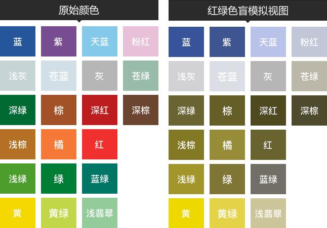 用这个设计方案,成功解决了为色盲设计的难题
