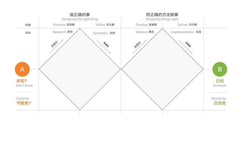 进阶好文!如何把那么多经典的设计模型用起来?