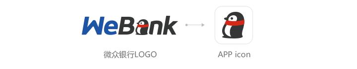 实战经验!从0到1的腾讯微众银行APP项目小结