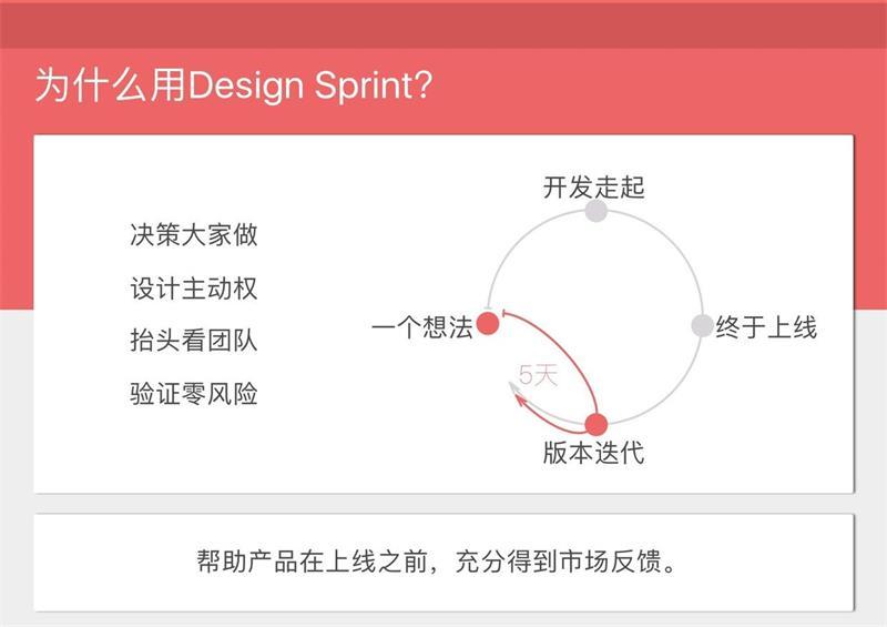 谷歌产品设计的秘诀:2017年你最应该掌握的设计方法