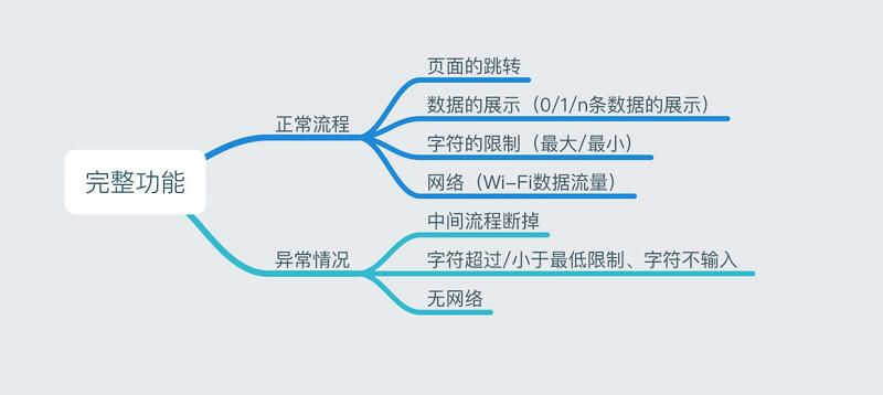从零开始设计一款APP之如何做好整理和交接工作