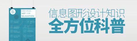 超全面!信息图形设计知识全方位科普 - 优设网 - UISDC