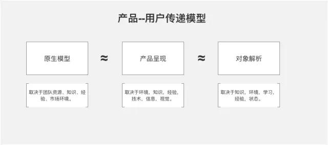 强化用户体验!3个方法有效提升用户的控制感