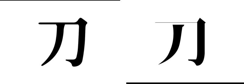 收藏起来!一篇绝对能改变你对字体认知的干货(附实战案例)