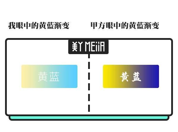 9张图告诉你设计师和甲方的世界到底有哪些区别!