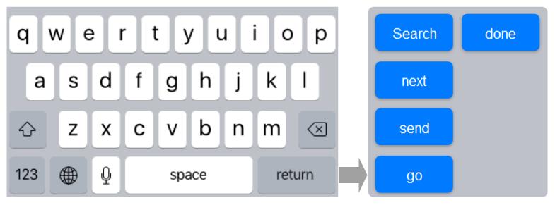 「这个控件叫什么」系列之虚拟键盘/软键盘/Soft Keyboard