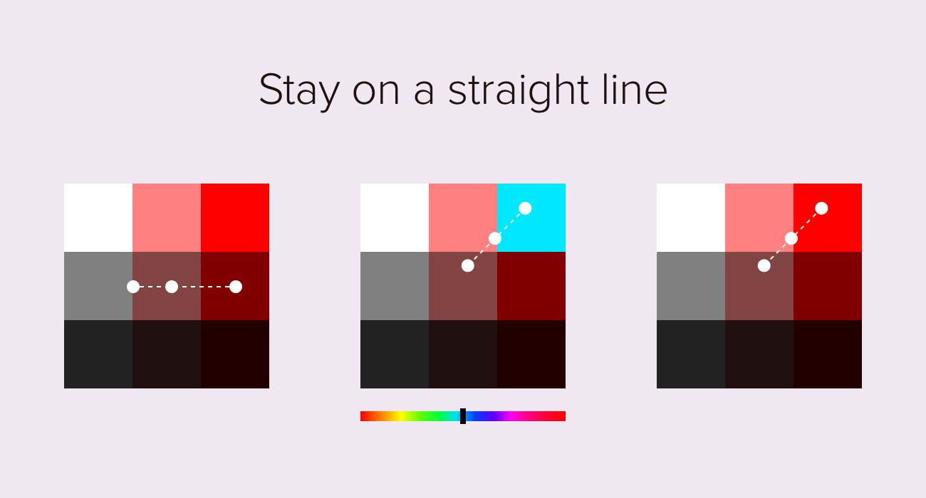 在配色这件事情上,总会有一些有趣且有用的小技巧