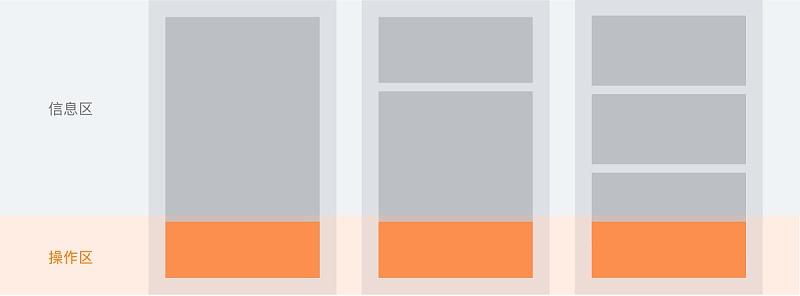 高手的设计流程!滴滴车主端5.0全新升级背后的设计思考