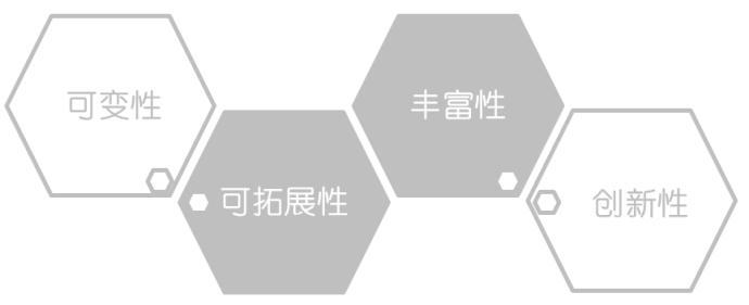电商实战!从京东分会场学到的模块化设计方法总结