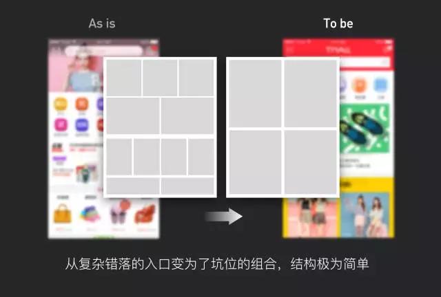 天猫App 首页迎来史上最大改版,背后的设计过程是这样的!