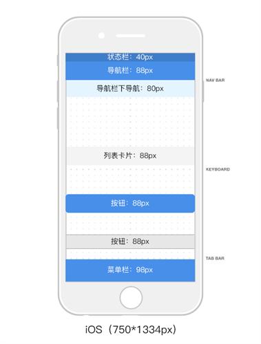 UI实战教程!从零开始做APP 系列之界面设计篇