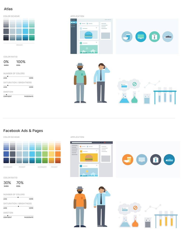 大型的视觉设计系统都是怎么设计出来的?