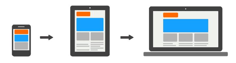 跨屏幕的响应式设计,你需要这样来设计用户体验