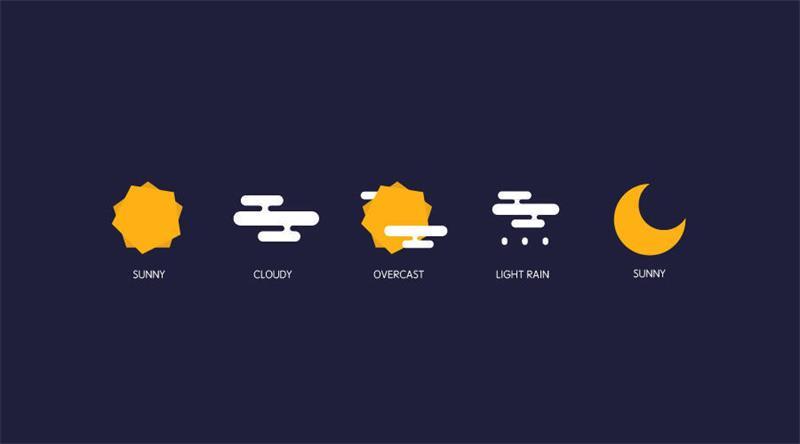 用品牌基因法做图标设计,高级UI设计师才会的手法!(实战篇)
