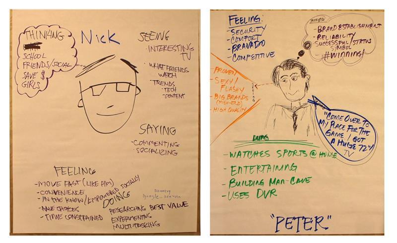用工作坊的实例,教你使用人物角色共情图!