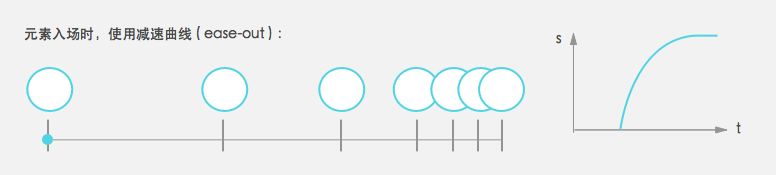 超全面!腾讯出品的交互微动效设计指南
