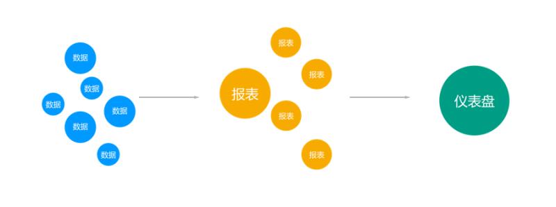 实战案例!不同导向型信息架构在产品中的应用