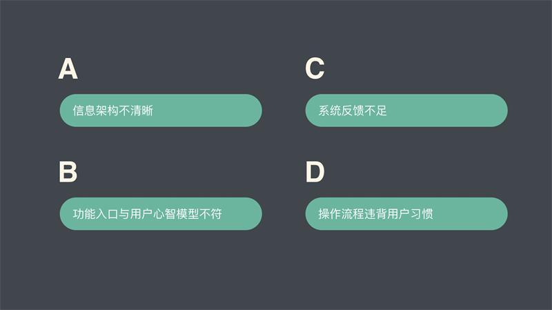 网易设计师:写给设计师的结构化思维零基础实战指南!
