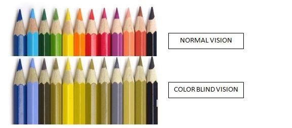 为什么蓝色会成为UI设计中最常用的色彩?