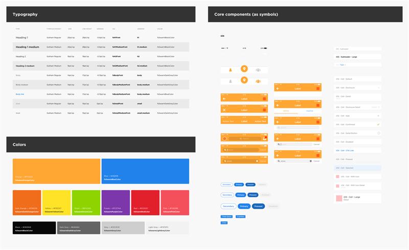 实战改版经验!我们是怎样设计Foursquare Swarm 5.0的?