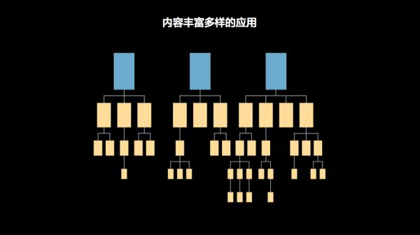 背后的分析!iOS 11的设计理念和3个设计方向总结