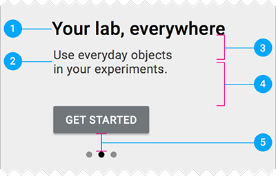 想做用户引导?看谷歌Material Design 的官方教程是怎么做的!