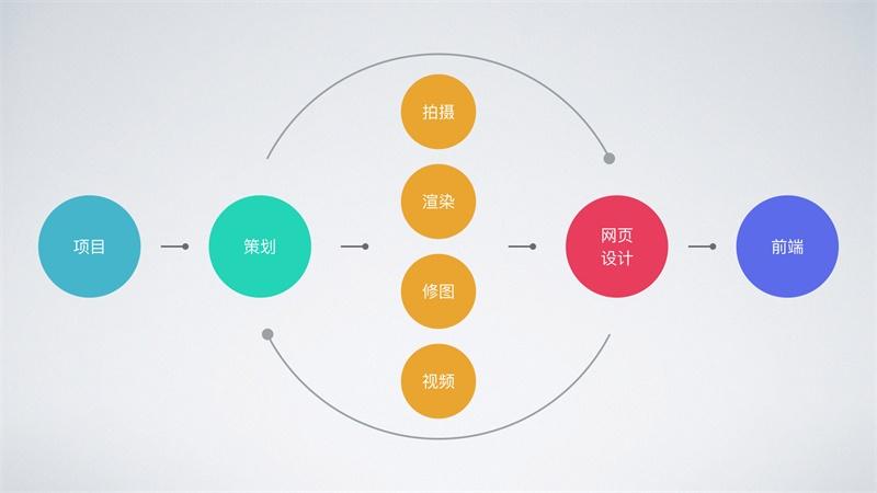 58U享会:小米生态链那么多产品,设计流程应该是怎样的?