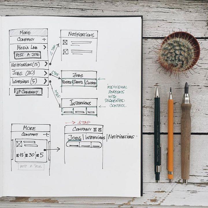 在设计流程中,通过这6种方式来运用信息架构