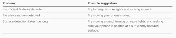 中文版来了!超实用的苹果AR人机界面设计指南