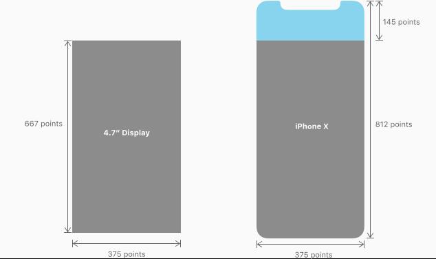 取消了Home键的iPhoneX,交互方式都有哪些变化?