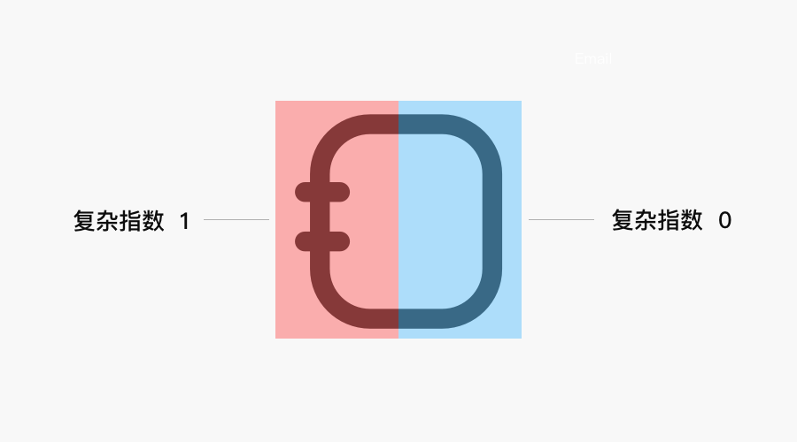 如何画好断线图标?我总结了这4个规律