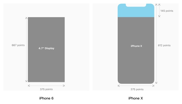 动手试试!手把手教你如何适配 iPhone X