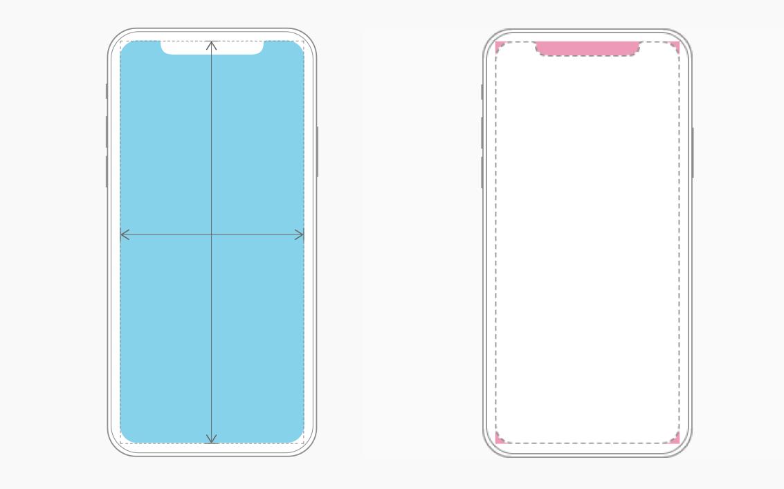 iPhone X适配没那么复杂,但也不是看上去这么简单